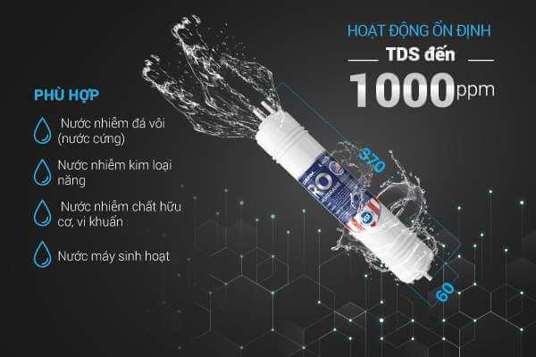 màng lọc nước ro purifim - USA
